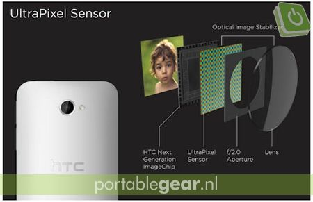"HTC One: ""UltraPixel-camerasensor vangt 300 procent meer licht"""