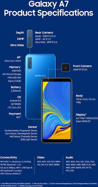 Samsung Galaxy A7 2018 - Specificaties