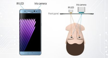Iris scanner op Galaxy Note7